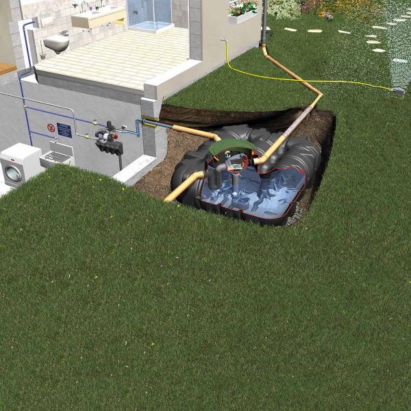 Haus- und Gartenanlage ECO, mit Flachtank, begehbar, 3000 l, 2450 x 2100 x 1050 mm