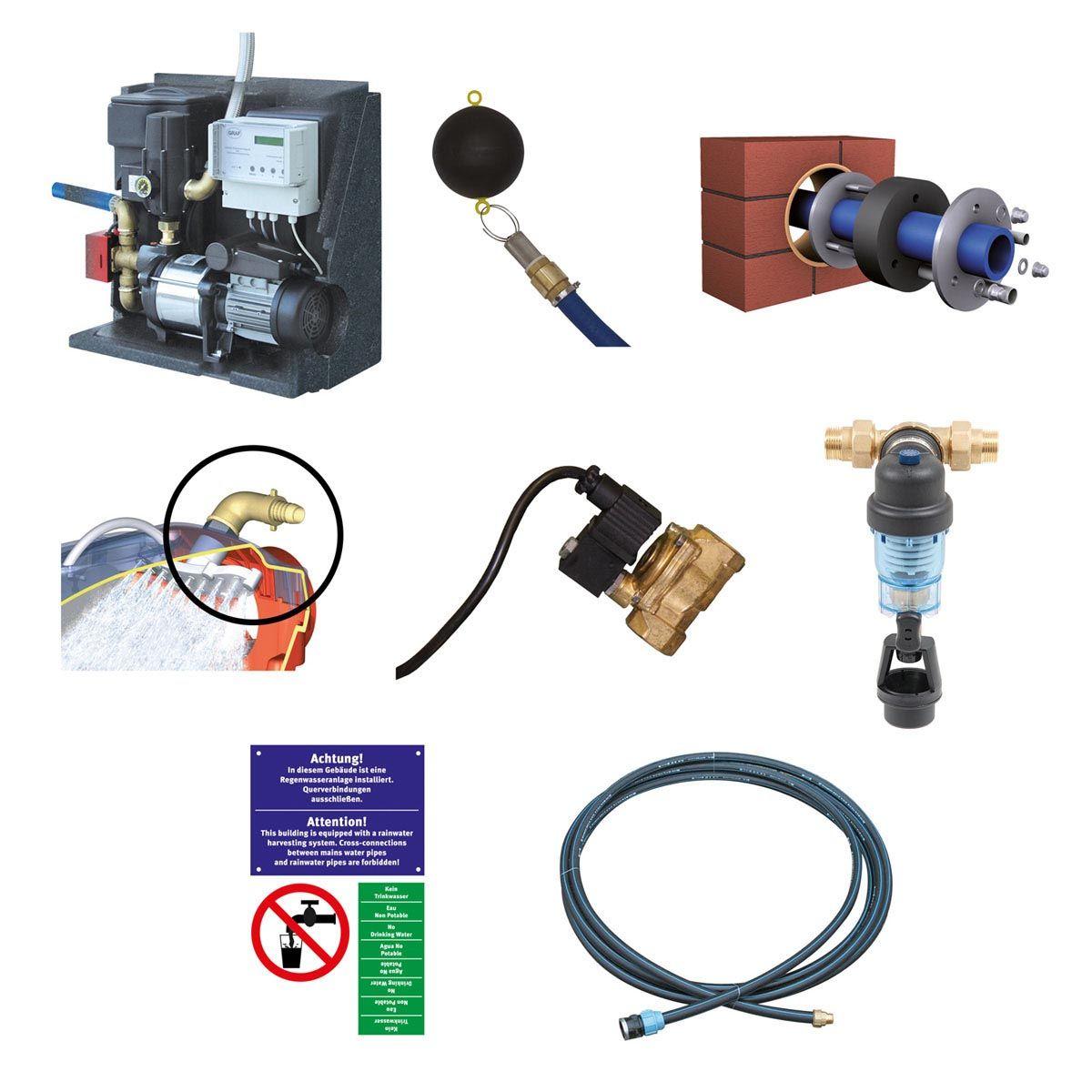 Kit pompe PRO Power, p. installation domestique et de jardin,