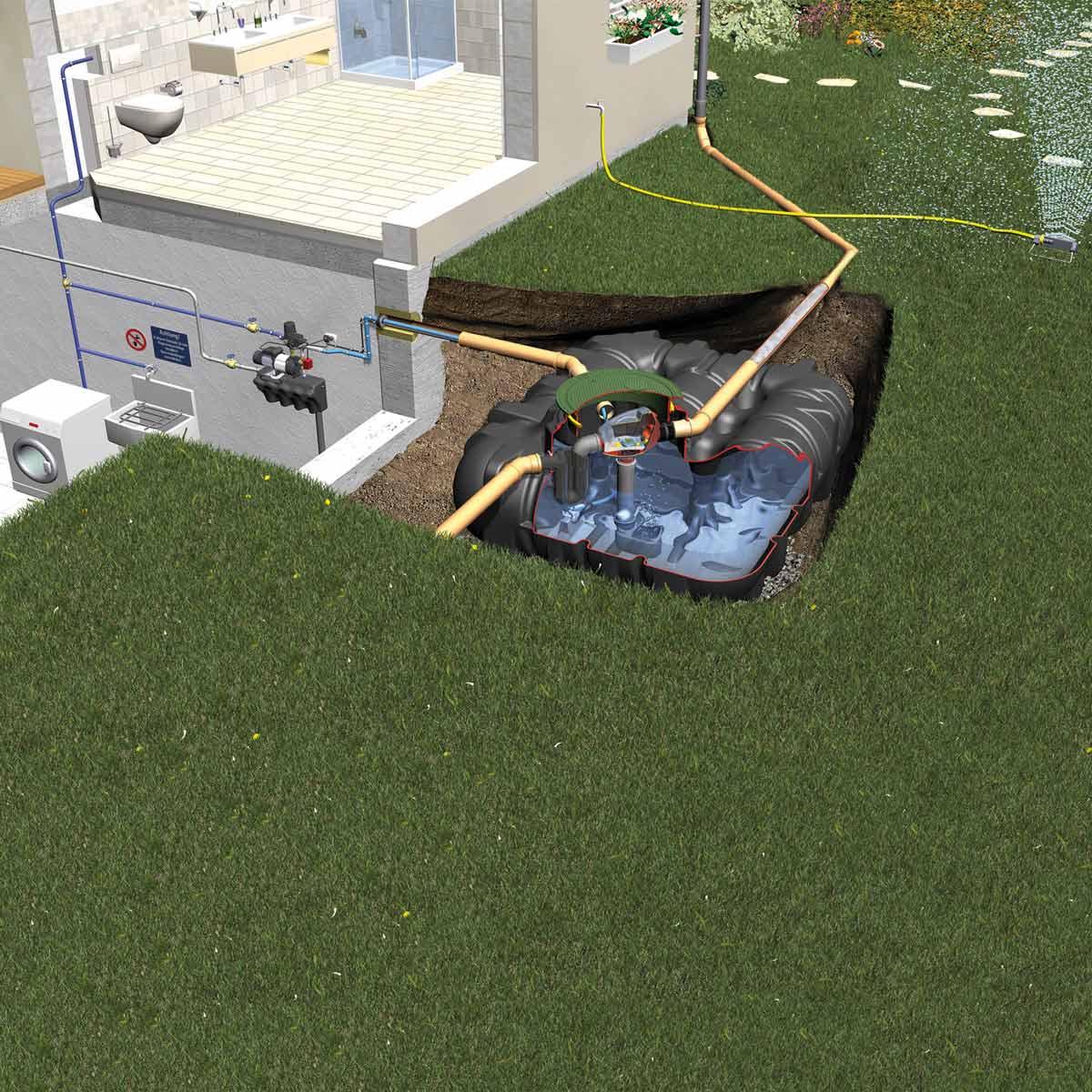 Haus- und Gartenanlage ECO