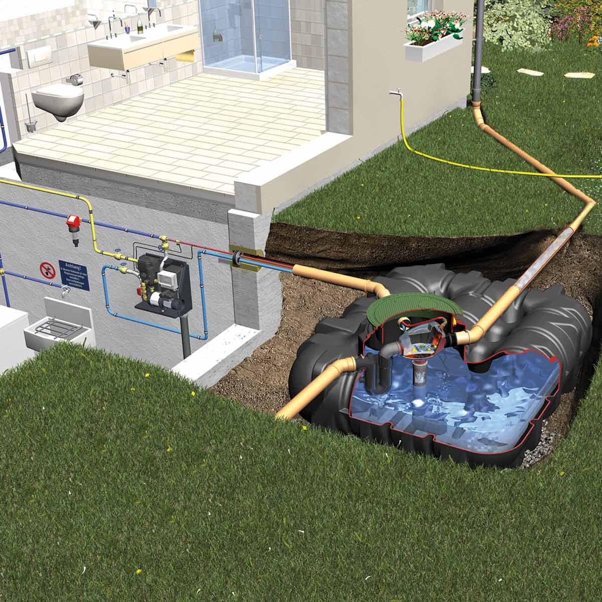 Haus- und Gartenanlage PRO