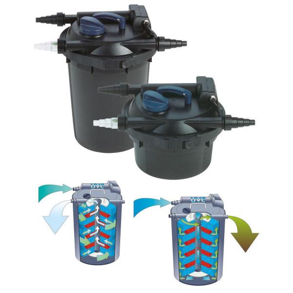 Teichfilter Filtoclear C-3000, Pumpenleistung 4000, 380 x 310 mm